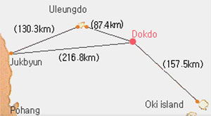 Takeshima Distances
